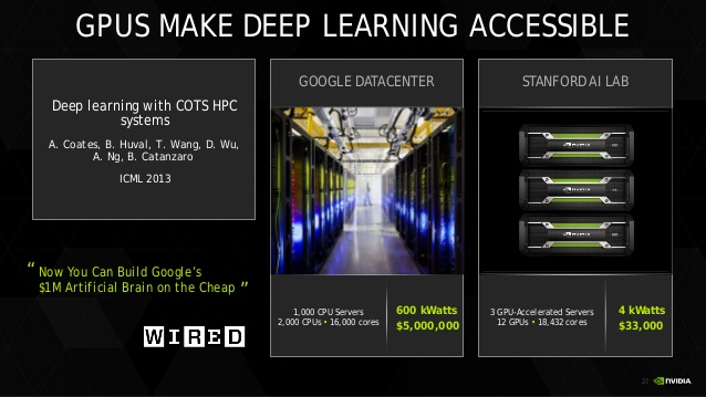 deep-learning-with-gpus-27-638